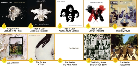 top 10 album covers flt